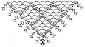 Ажурная шаль «в клеточку»