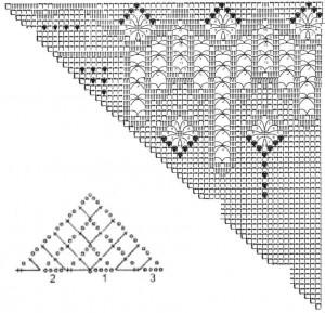Филейная шаль с рельефной каймой