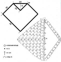 Пончо с треугольным вырезом
