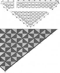 Шаль Геометрия