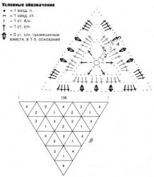 Шаль из разноцветных треугольных мотивов
