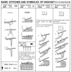 Обозначения в японских и английских схемах