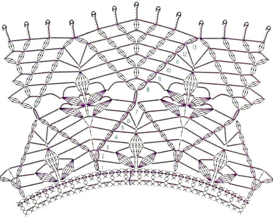 круговых рядов по схеме.