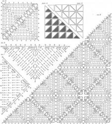 Шаль Веселые треугольники