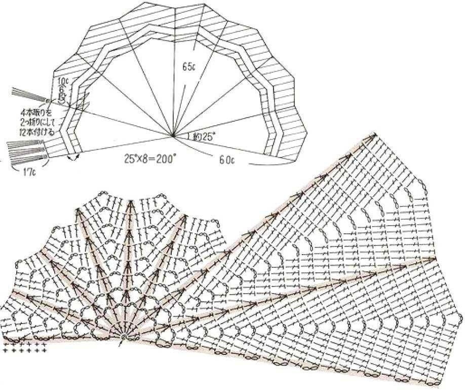 Вязание крючком полукруглых шалей 731