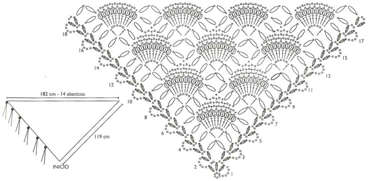 схемы вязание крючком шали от угла уход