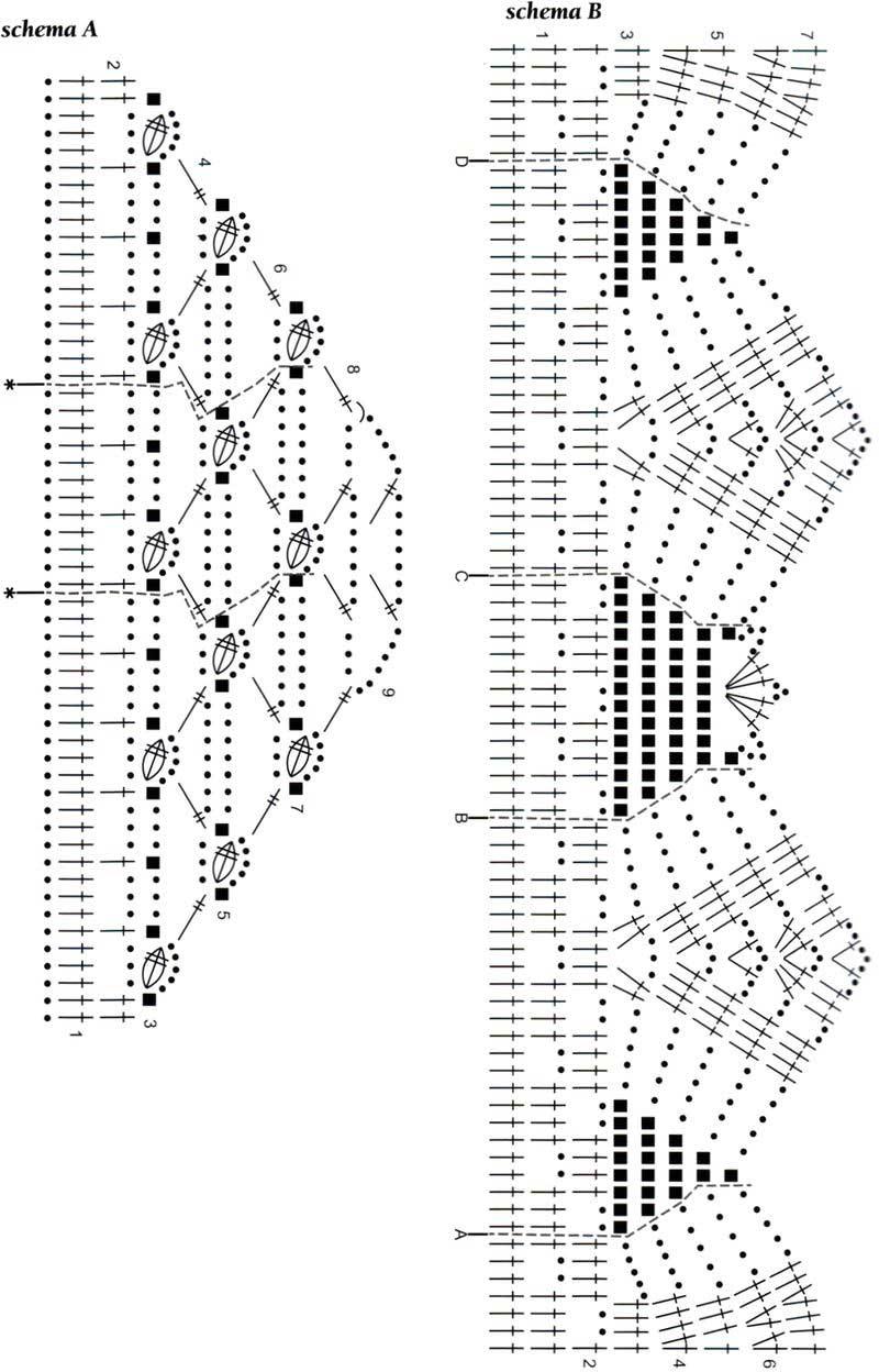 кайма ля шалей крючком схемы