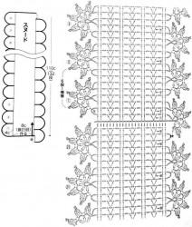 Снуд с цветочной каймой