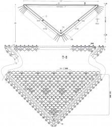 Сетчатая шаль из меланжевой пряжи
